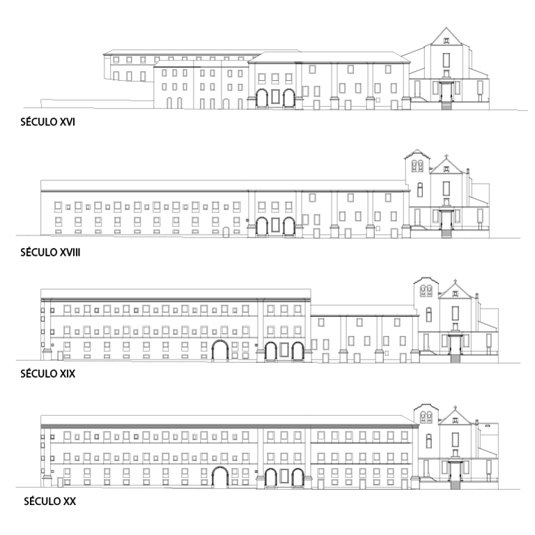 Desenhos da evolução da fachada - proposta de interpretação